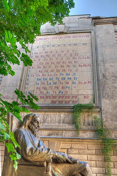 History Of The Chemical Symbols And The Periodic Table